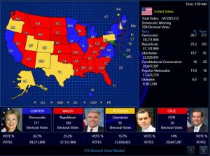 president forever 2008 + primaries | 270soft campaigns